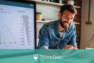 Was ist ThinkOwl? Intelligente Service Desk Software